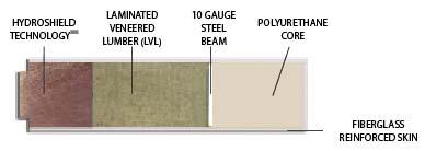 8ftwoodgrain-diagram